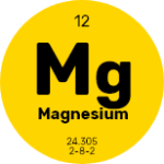 Magnesium(0.2%)Activate enzymes and provide essential support to product chlorophyll, needed for photosynthesis.