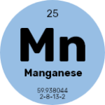 Manganese(0.06%)Increases photosynthesis and energy while improving growth.