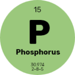 Available Phosphate(0.03%)Helps plants convert nutrients into usable building blocks with which to grow.